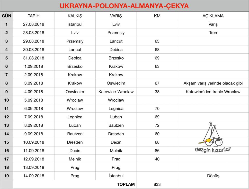 ukrayna-polonya-almanya-cekya-taslak-rota